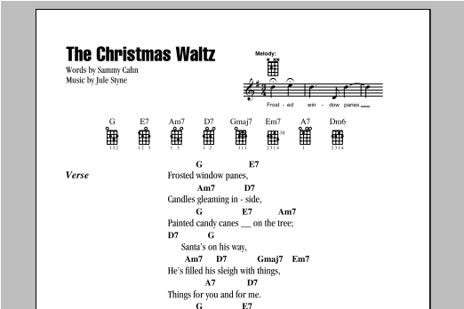 Tablature guitare The Christmas Waltz de Jule Styne - Ukulele (strumming patterns)