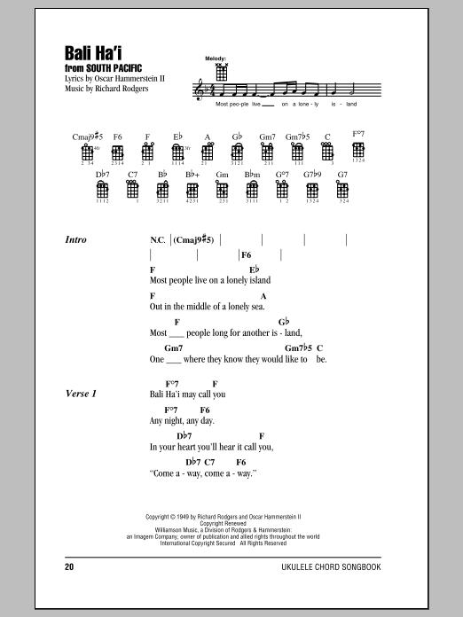 Tablature guitare Bali Ha'i de Rodgers & Hammerstein - Ukulele (strumming patterns)