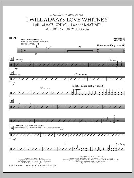 I Will Always Love Whitney - Drums (Choir Instrumental Pak)