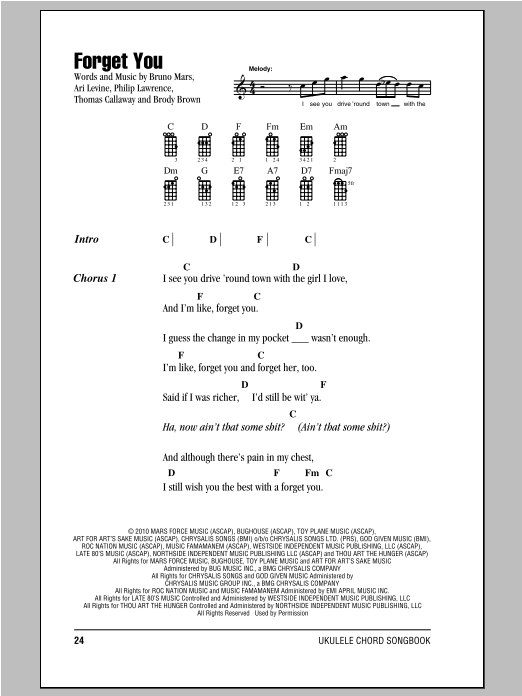 Tablature guitare Forget You de Cee Lo Green - Ukulele (strumming patterns)