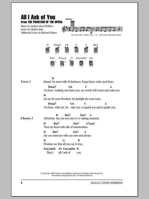 Tablature guitare All I Ask Of You de Barbra Streisand - Ukulele (strumming patterns)