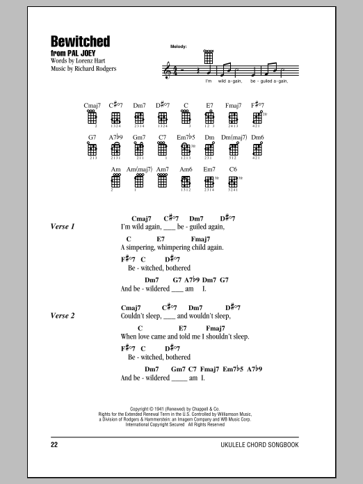Tablature guitare Bewitched de Rodgers & Hart - Ukulele (strumming patterns)