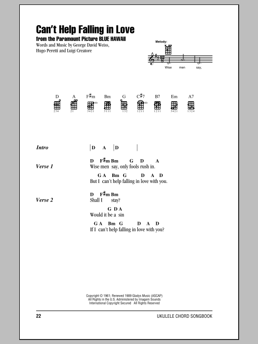 Tablature guitare Can't Help Falling In Love de Elvis Presley - Ukulele (strumming patterns)