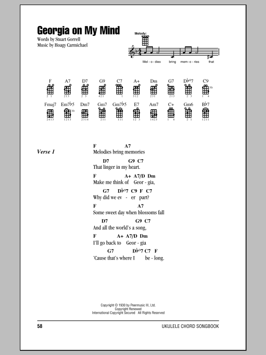 Georgia On My Mind Ray Charles Ukulele With Strumming Patterns