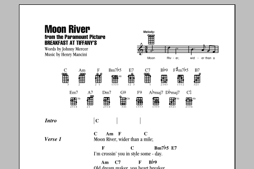 Tablature guitare Moon River de Henry Mancini - Ukulele (strumming patterns)