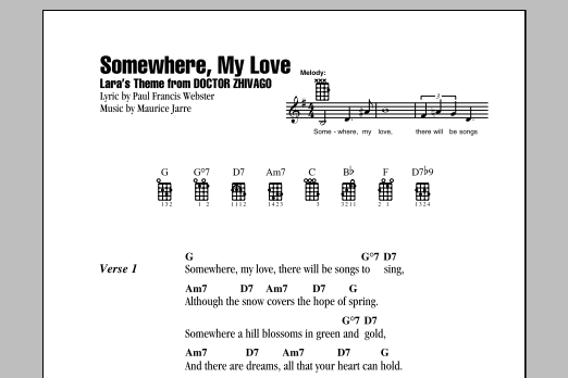 Tablature guitare Somewhere, My Love de Paul Francis Webster - Ukulele (strumming patterns)