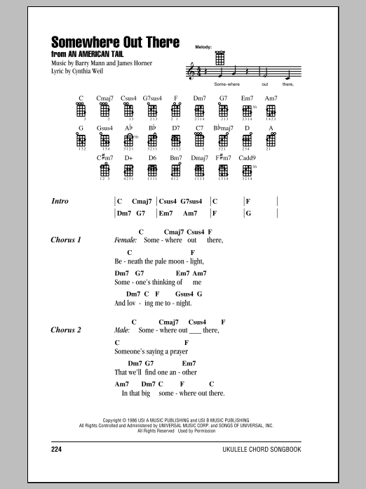 Tablature guitare Somewhere Out There de James Horner - Ukulele (strumming patterns)