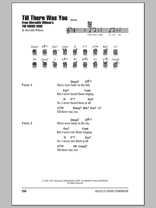 Tablature guitare Till There Was You de The Beatles - Ukulele (strumming patterns)