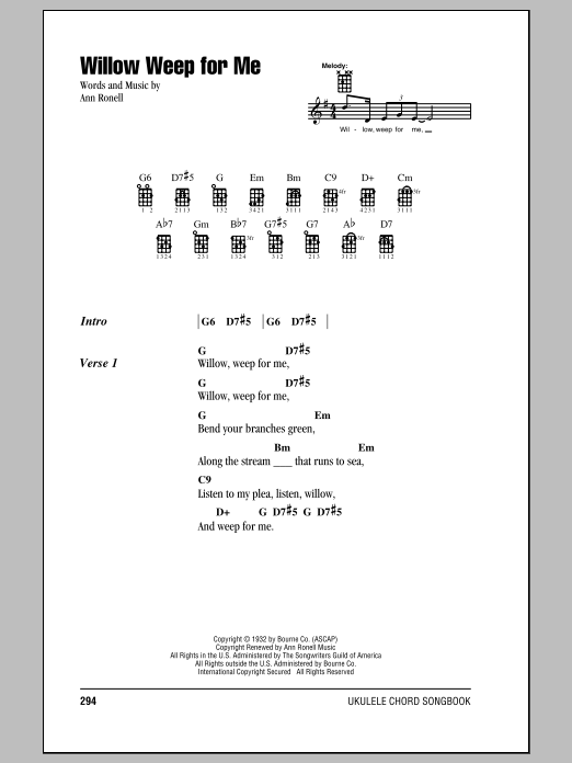 Tablature guitare Willow Weep For Me de Chad & Jeremy - Ukulele (strumming patterns)