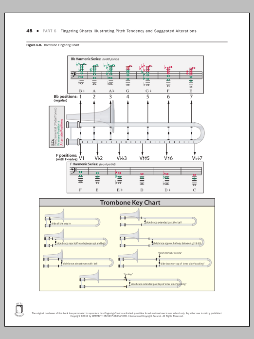 Tuning for Wind Instruments: A Roadmap to Successful Intonation - Fingering Charts - Trombone Sheet Music