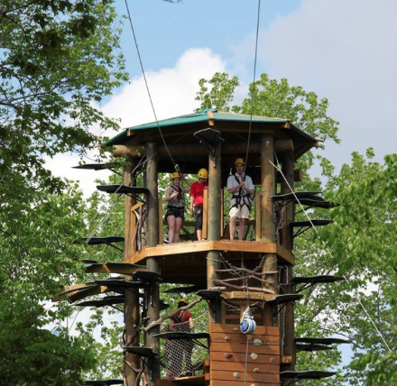 Red Mountain Park ZipLine Tower