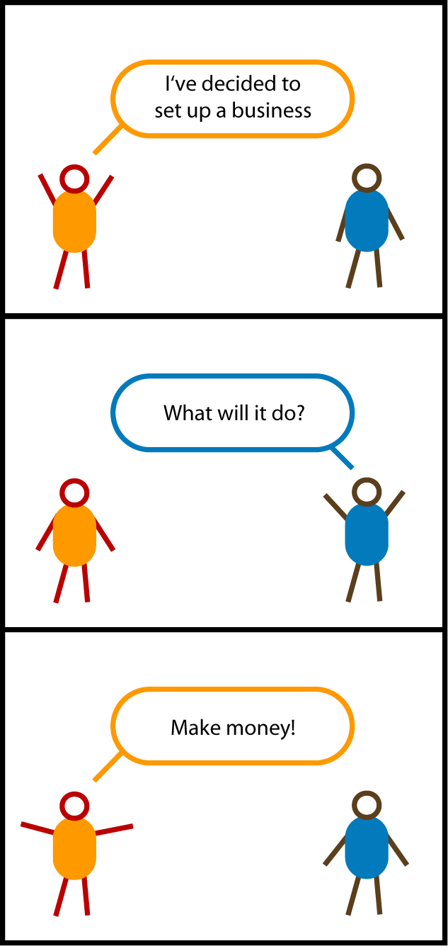 "Hey. In the first panel, the Orange guy says, ""I've decided to set up a business!"" The blue guy asks, ""What will it do?"" and the Orange guy responds, ""Make money!"""