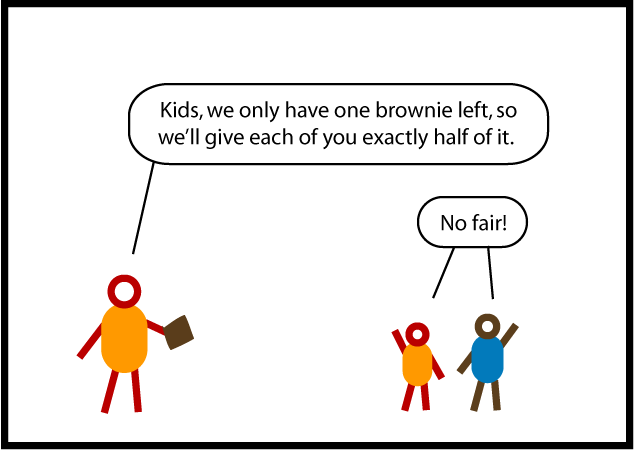 "Parent, speaking to two kids: ""Kids, we only have one brownie left, so we'll give each of you exactly half of it."" Kids: ""No fair!"""