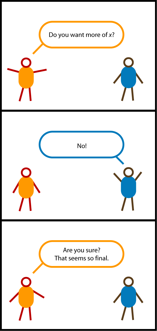 "A cartoon. In the first panel, the orange guy asks, ""Do you want more of x?"". The blue guy responds, ""No!"" The orange guy asks, Are you sure? That seems so final."""