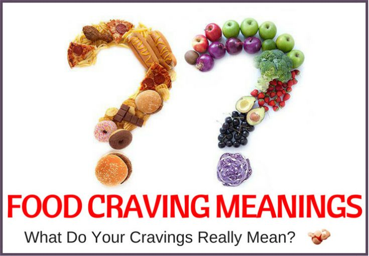 Food Craving meanings