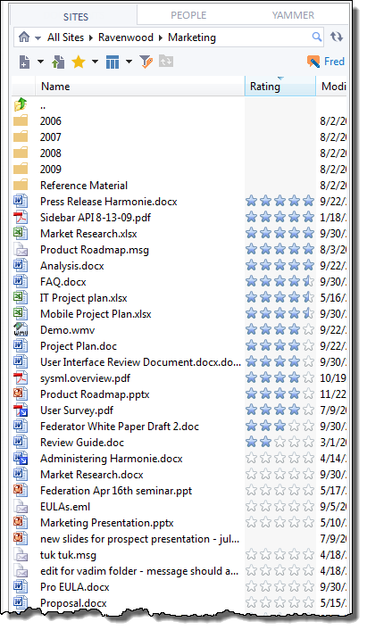 SharePoint documents sorted by rating.