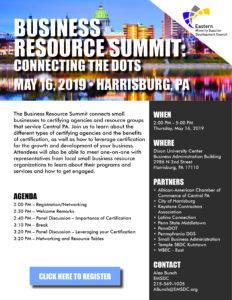 business resource summit
