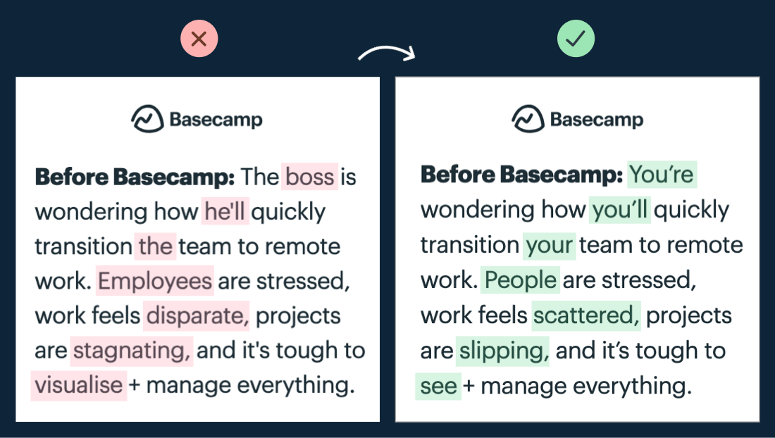 Basecamps landing page copywriting