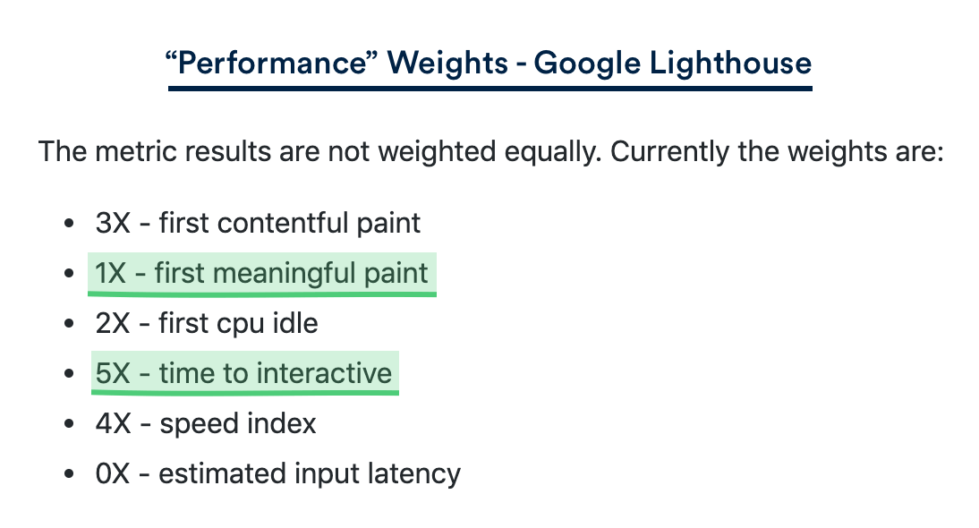 Google Lighthouse Performance Weights