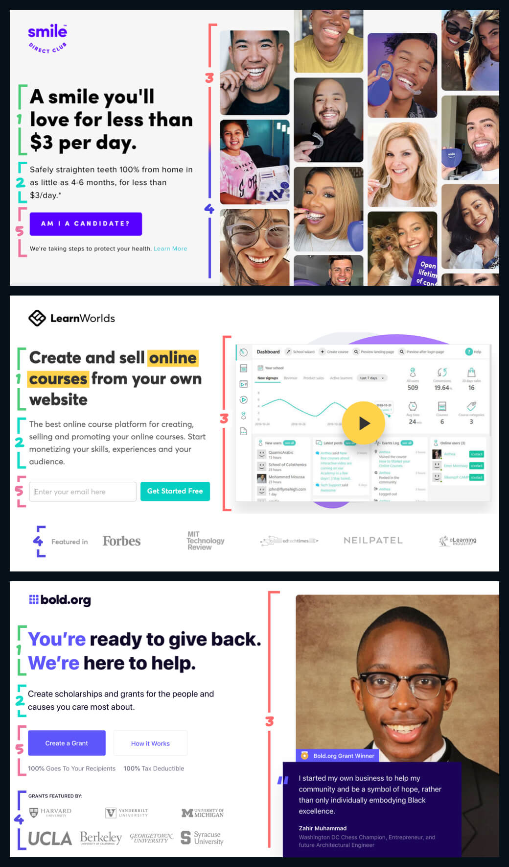 Above the fold landing page examples