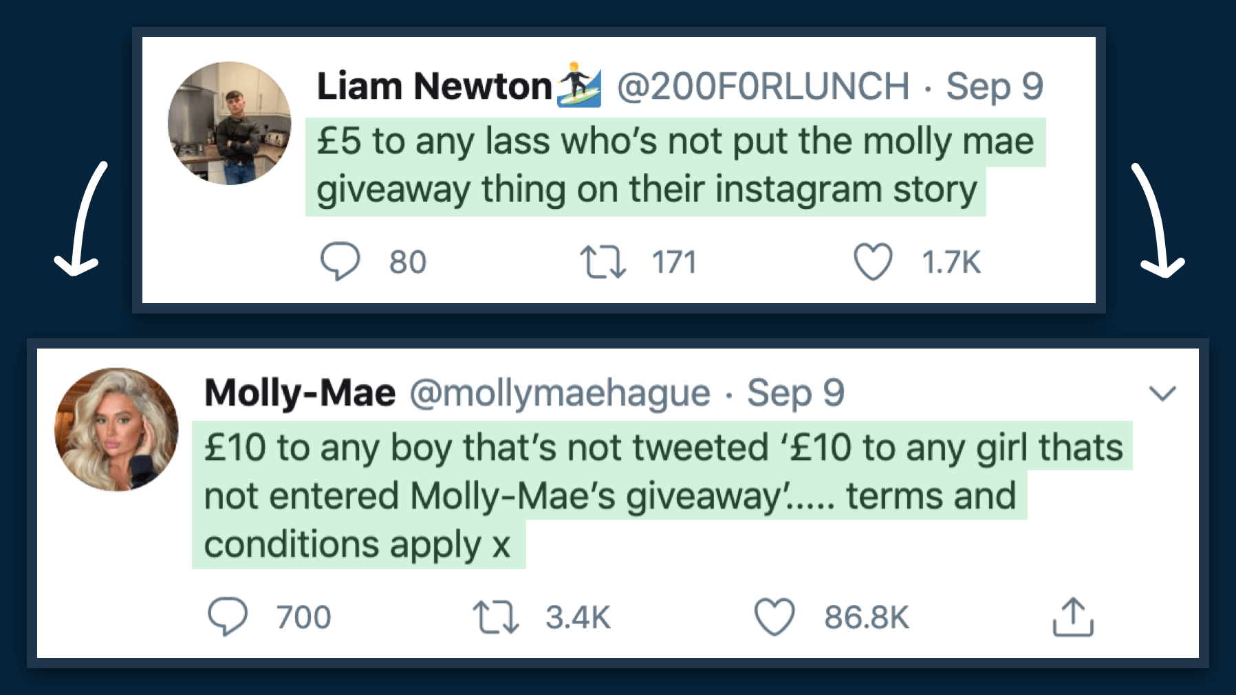 Molly-Mae's Twitter giveaway response