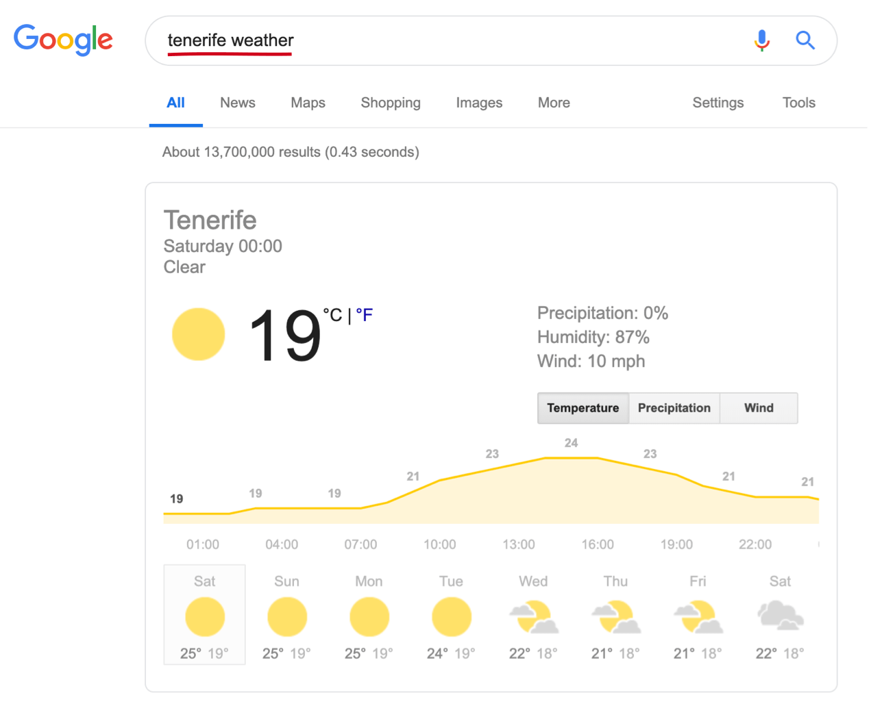 Tenerife Google Dropdown