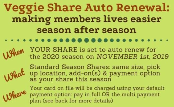 Your Share Will Renew on NOVEMBER 1st