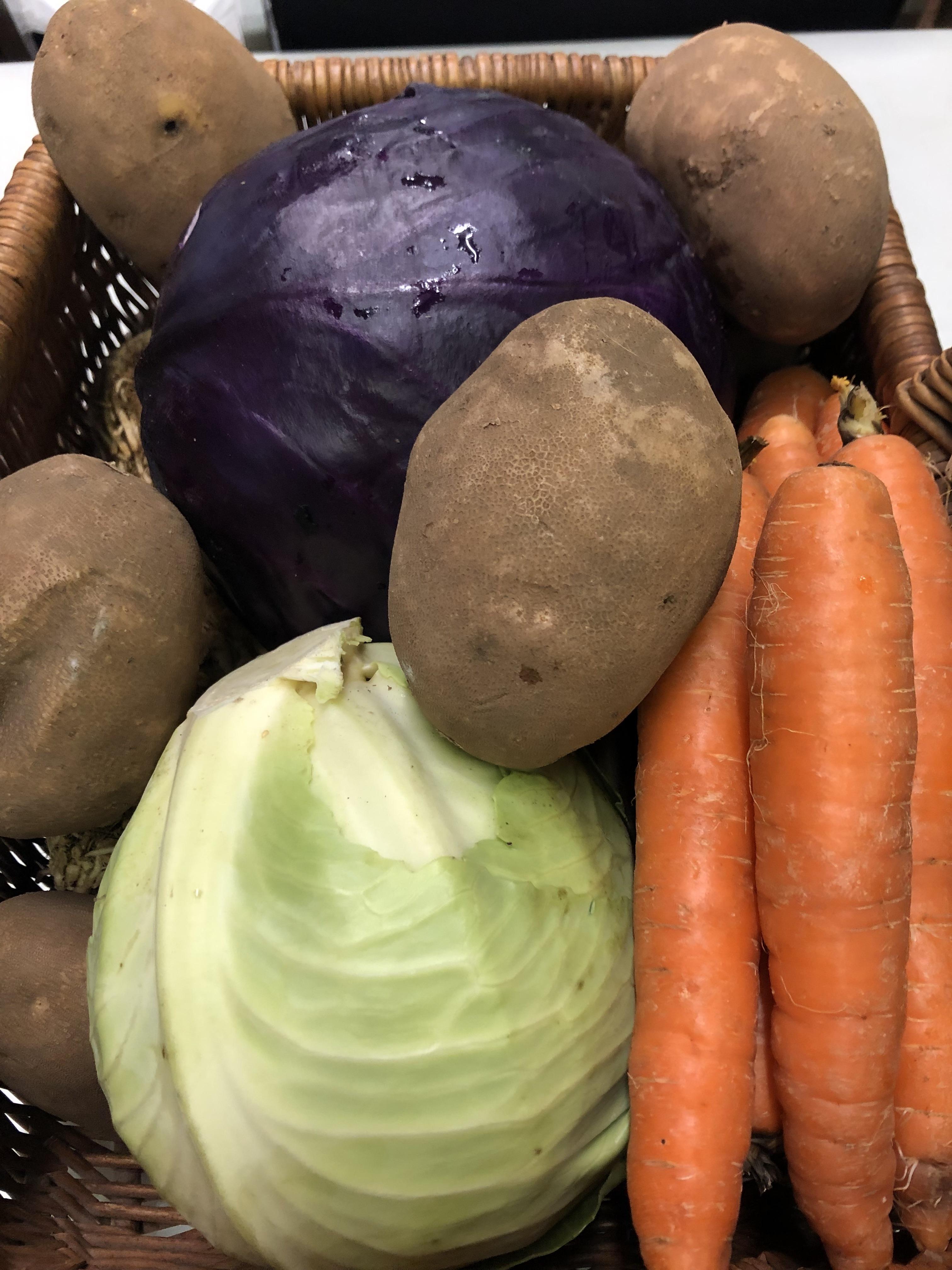 Root Recipes