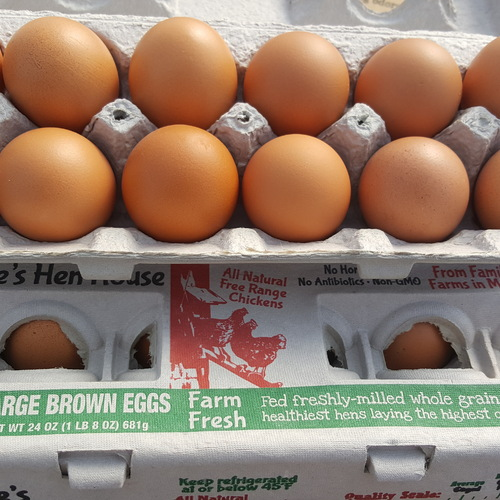 Free Range Egg Share