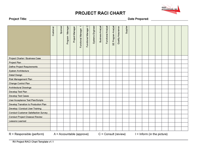 Raci templates raci chart instructions and excel download for Raci analysis template
