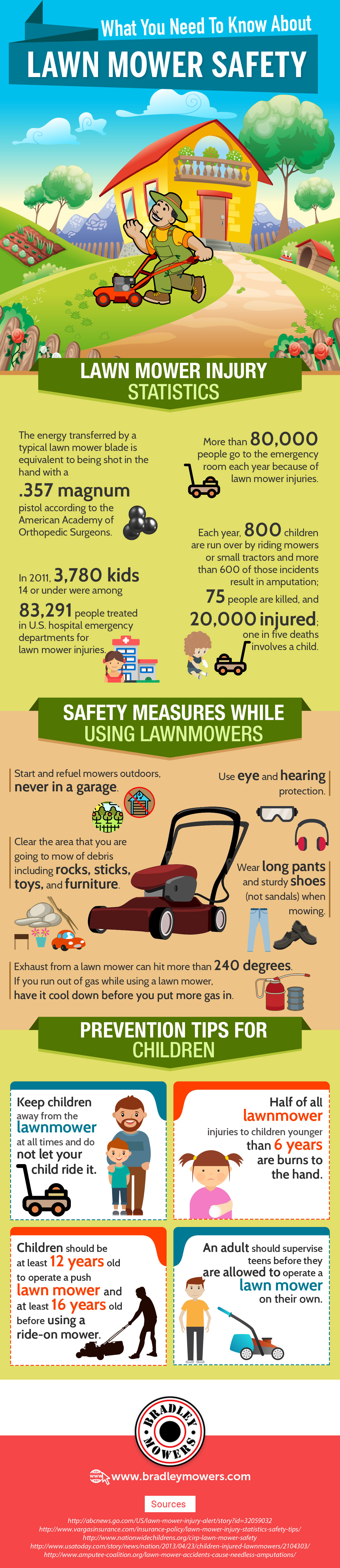 What You Need To Know About Lawn Mower Safety