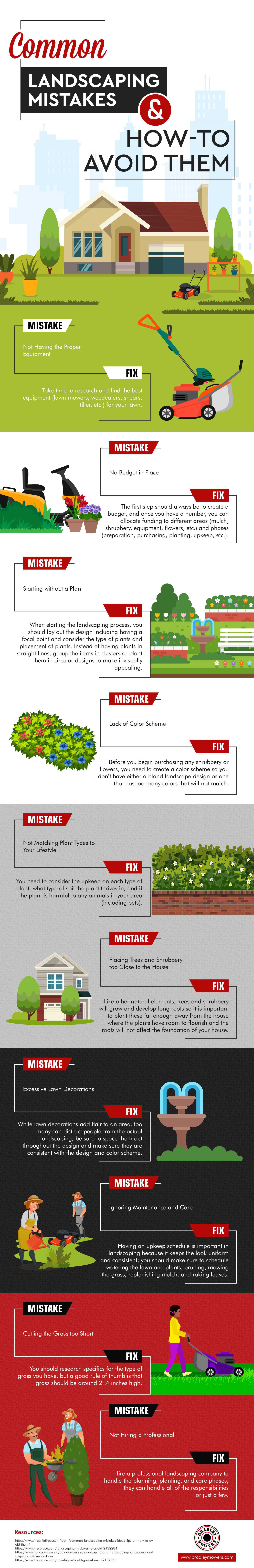 Landscaping is an important part of having a yard because landscape is the first thing people see when they arrive at a space. Before beginning, it is important to create a budget and develop a plan and color scheme.