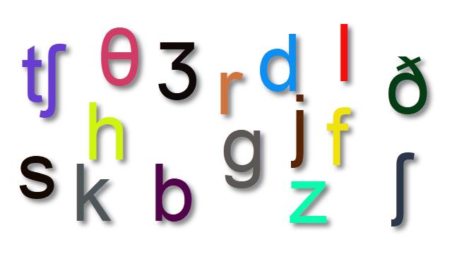 Consonants IPA