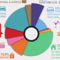 infographic thumb