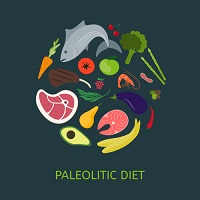 Could the Paleo Diet Help in Multiple Sclerosis?