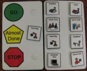 A core board with spaces for Go Almost Done and Stop on the left. The section on the right has the various activities within the classroom (breakfast, circle time, free play, etc)