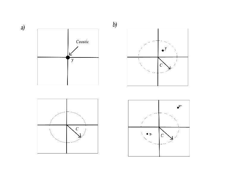 gravitational lensing, einstein rings, quasars, space science - HeadStuff.org