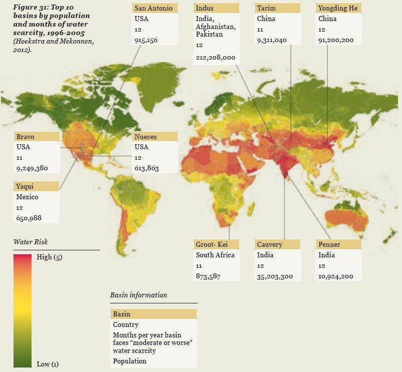 Top ten basins by population and months of water scarcity, 1996-2003, world map of water shortage, insecurity