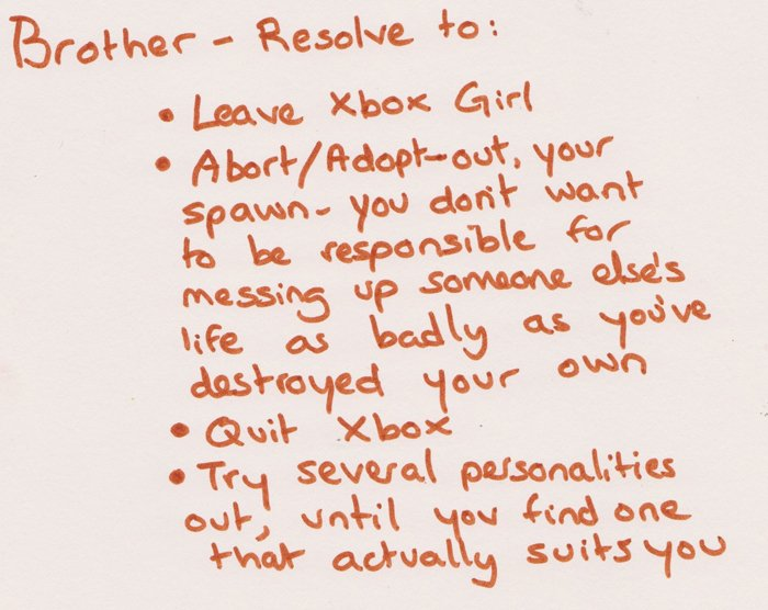 Silvia's Brother's Resolutions - Headstuff.org