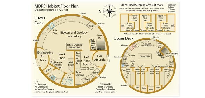 MDRS Hab Floor plan