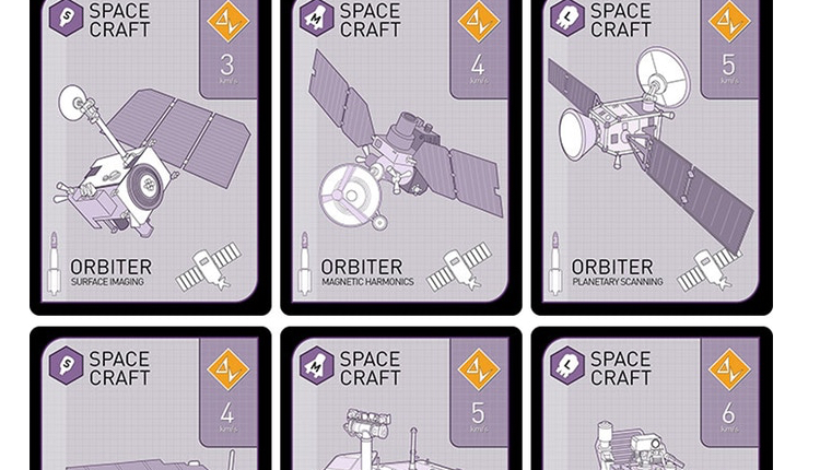 Mind Games: Learning About Science With Board Games - HeadStuff