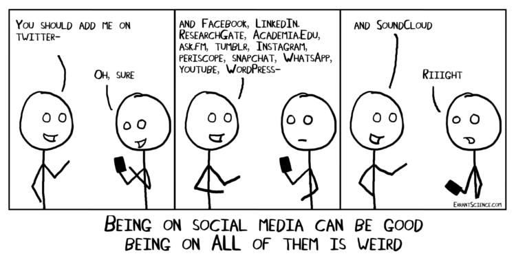 Social Media Matthew Partridge - HeadStuff.org