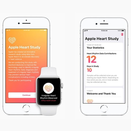 Apple's Heart Study Shows Positive Results in Detecting A-Fib