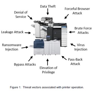 Securing the Forgotten Servers: Why Printers Are the Biggest Security Risk Today