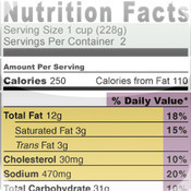 AppRx: Food Label with Nutritional Facts