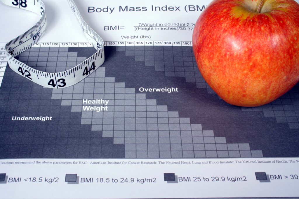 Body mass index - What Does the Doctor Say?
