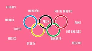 Vidéo - Top 8 des sports en démontration aux jeux olympiques