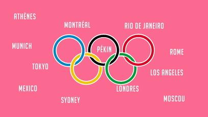 Vidéo - Top 8: Olympic Demonstration Sports