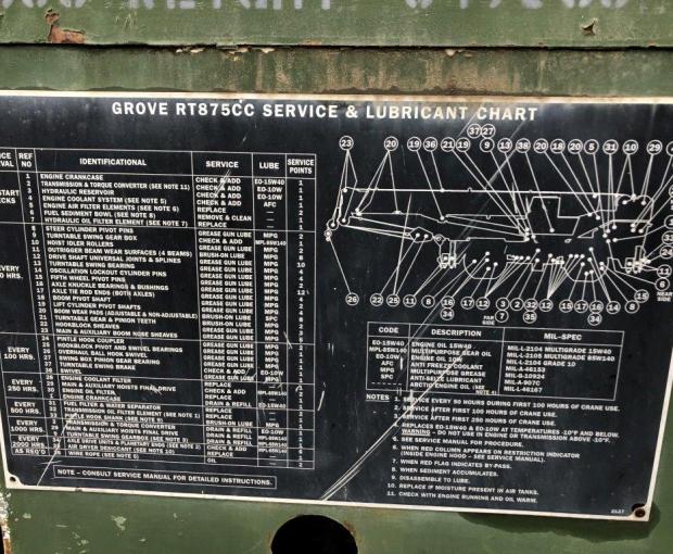 1990 Grove RT875CC Rough Terrain Crane 55