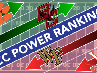 acc preseason power rankings